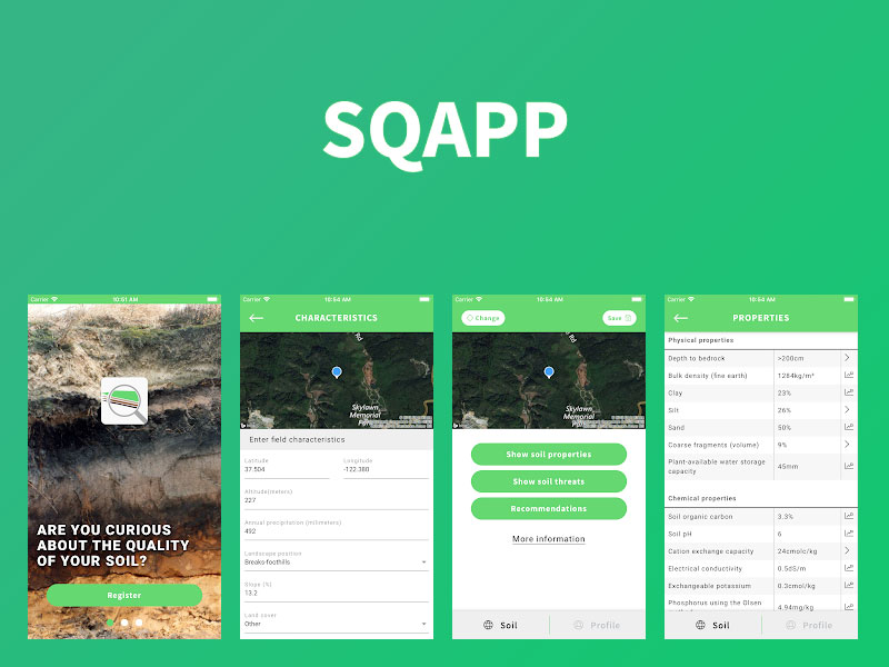 SQAPP